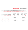 braille alphabet vector image vector image
