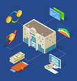 banking isometric concept with bank vector image vector image