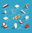 jewelry shop isometric flowchart vector image