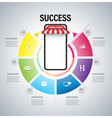 online marketing concept vector image vector image
