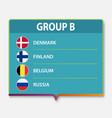 european football tournament group vector image vector image