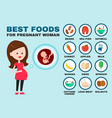 happy pregnant woman design vector image vector image