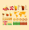 set of beer infographic elements icons vector image vector image