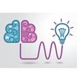 Light bulb idea concept Thinking vector image
