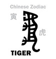 astrology tiger sign chinese zodiac vector image vector image