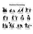 positive parenting child upbringing depict the vector image vector image
