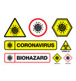 covid19-19 coronavirus sign with virus itself vector image