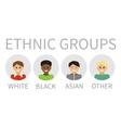 Multi-ethnic People Portraits vector image vector image