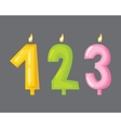 Candle birthday numbers with fire