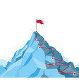 career growth concept mountain route infographic vector image vector image