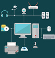 Computer devices accessories and equipment flat vector image