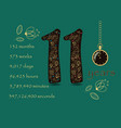 floral card with number eleven and pocket watch vector image vector image