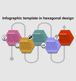 infographics template with hexagonal colorful text vector image vector image
