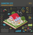 flat 3d isometric smart home and city map vector image vector image