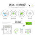 web design template of pharmacy and chemists vector image