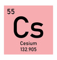 cesium chemical symbol vector image vector image