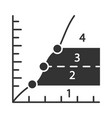 phase diagram glyph icon limits graphical vector image vector image