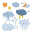 cartoon weather kids vocabulary icons vector image vector image