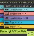 Gross domestics product vector image