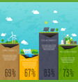 different types electricity generation vector image vector image