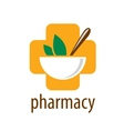 Logo pharmacy