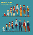 men and women at different aging stages vector image