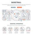 banner basketball vector image