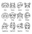 set of horoscope signs as women vector image