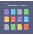 System File Formats