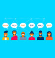 diverse language conversation banner concept vector image vector image