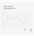 line chart info graphics template business vector image vector image