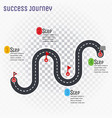 road route infographic line with step-by-step plan vector image vector image