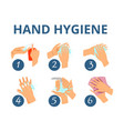 hand hygiene instruction vector image vector image