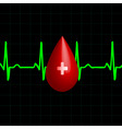 donor blood vector image vector image