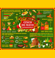 mexican cinco de mayo holiday infographic vector image vector image