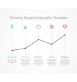 Rgowing graph infographic vector image