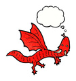 cartoon little dragon with thought bubble vector image