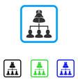 patients nurse hierarchy framed icon vector image