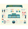 Office People Infographics Web Page vector image