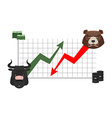 bull and bear finance Rise and fall of quotations vector image