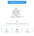 bug bugs insect testing virus business flow chart vector image