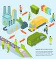 garbage recycling cycle isometric vector image vector image