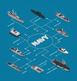 military boats isometric flowchart composition vector image vector image