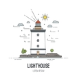 lighthouse icon in trendy vector image vector image