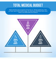 medical budget infographic in shades of blue vector image