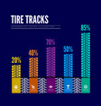 Tire tracks infographics background vector image vector image