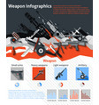 weapon infographics set vector image vector image