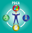 businessman surrounded by pdca diagram vector image vector image