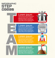 four steps of team infographics report template vector image