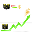 Oil price up oil vs dollar exchange rate vector image